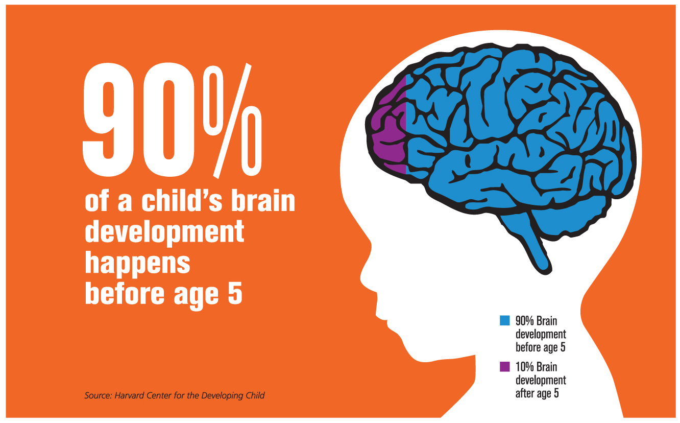 Toys And Brain Development In Kids : The ipad and your child s development maternity care